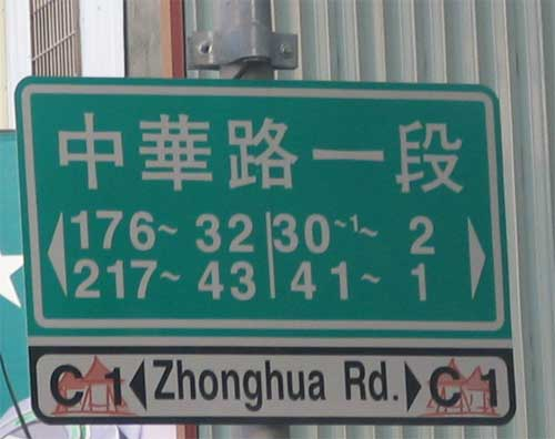 sign with what is written Z-H-O-N-G in Hanyu Pinyin actually spelled Z-H-O-N-G