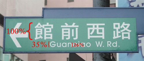 sign showing the relative percentages of the height of the letters/Hanzi on the sign