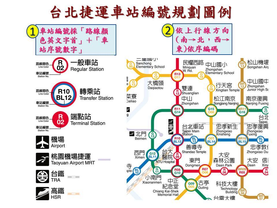 Taipei MRT nicknumbering map fragment